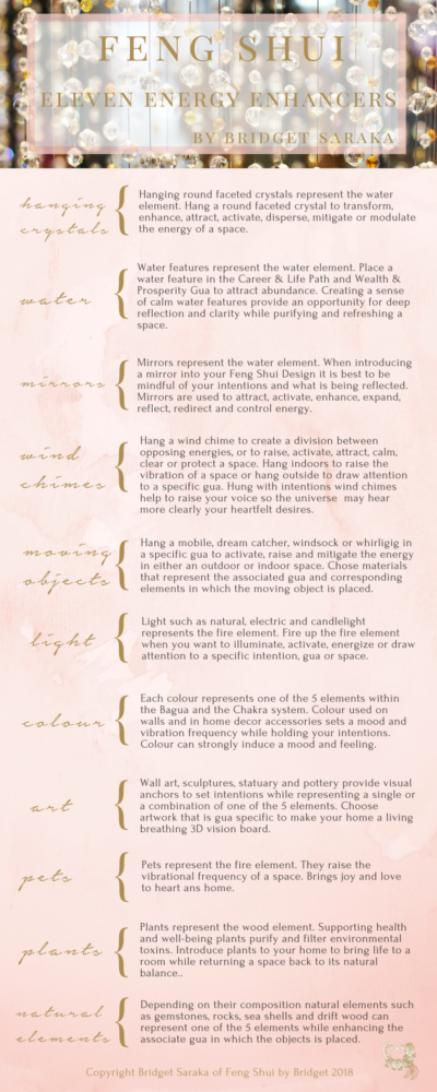 Feng Shui Energy Enhancers Infrographic by Bridget Saraka