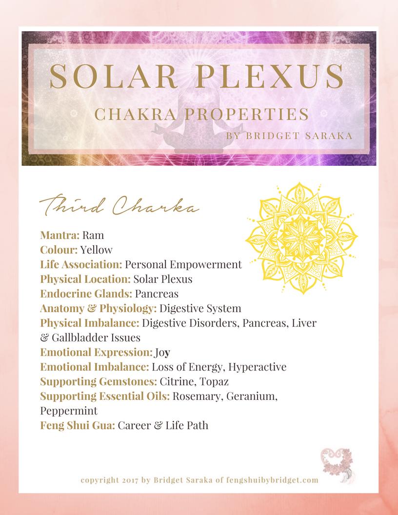 Solar Plexus Chakra Properties - Feng Shui by Bridget