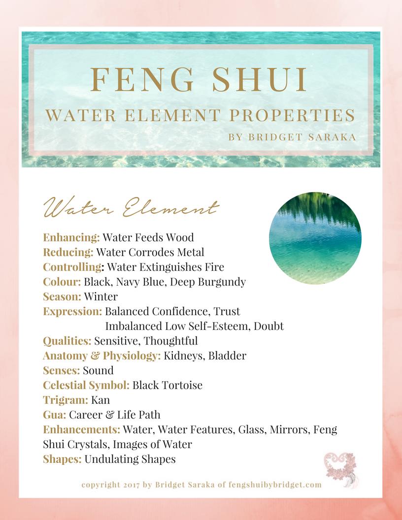 Feng Shui Five Element Properties + Water Element - Feng Shui by Bridget