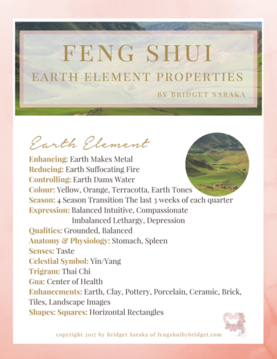 Water Feng Shui Element Infographics Intended Infographics Archives Page Of Feng Shui By Bridget